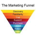マーケティングファネルの意味!図を使って事例を解説